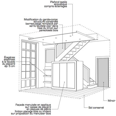 Décoration intérieur vue 3d